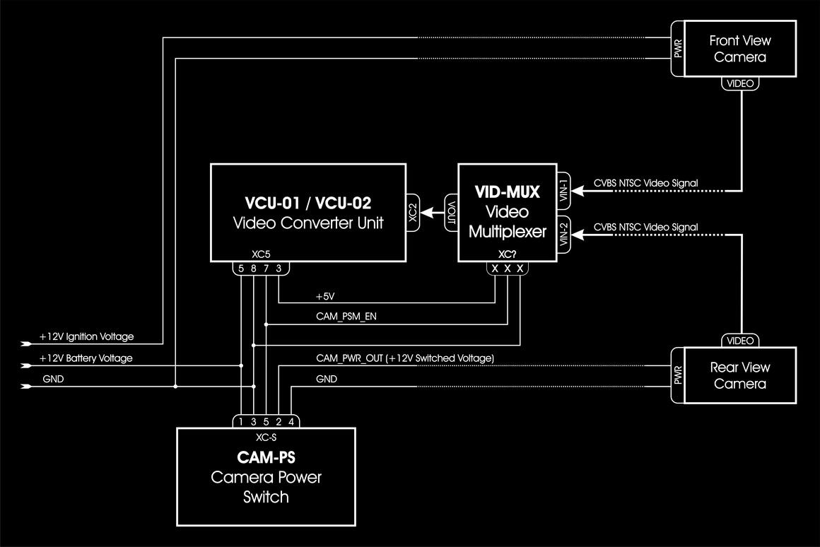 Elektrické schéma propojení modulu VCU-01/02 (Video Converter Unit), spínače napájecího napětí CAM-PS (Camera Power Switch), video přepínače VID-MUX,zadní parkovací a přední záznamové kamery