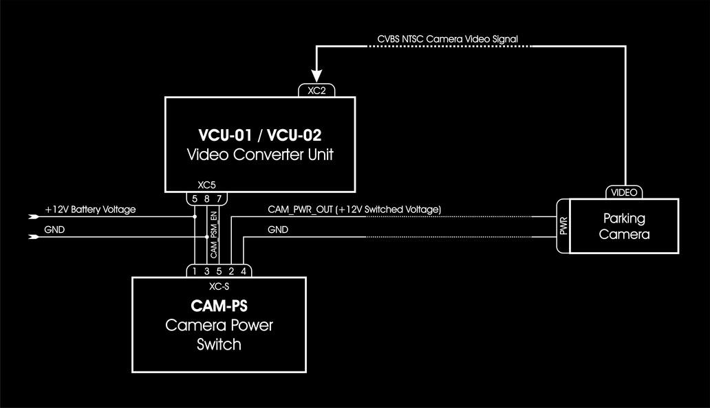 Elektrické schéma propojení modulu VCU-01/02 (Video Converter Unit), spínače napájecího napětí CAM-PS (Camera Power Switch) a parkovací kamery